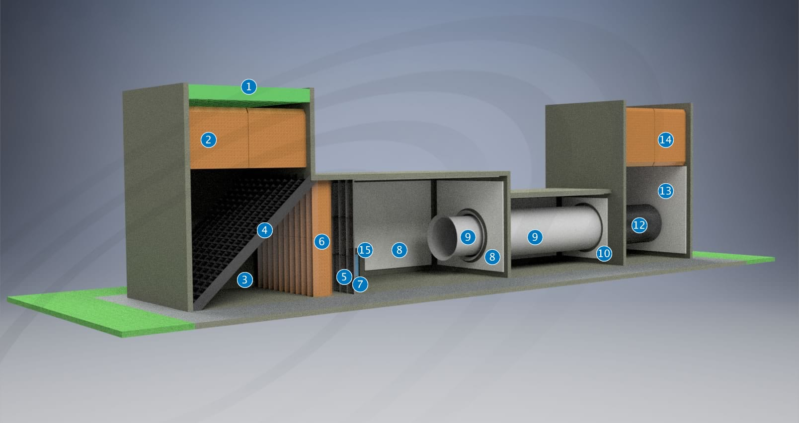 IAC Acoustics test cell 3d render of system